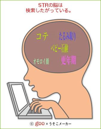 脳内検索メーカーでの結果